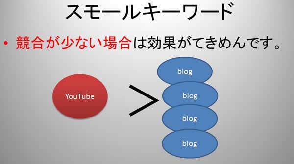 YouTubeケンサク